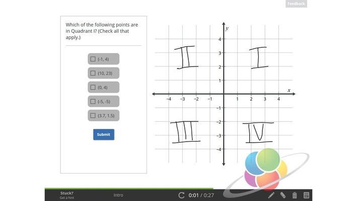 The Four Quadrants   School Yourself Algebra