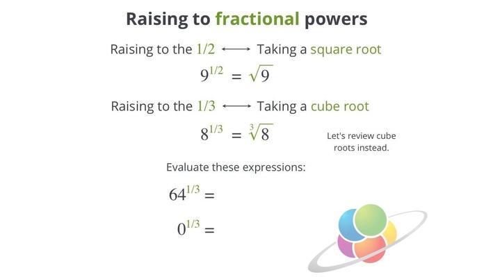 Writing Roots as Powers | School Yourself Algebra