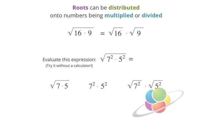 Splitting Roots | School Yourself Algebra