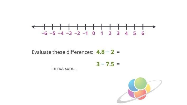 Subtraction   School Yourself Algebra