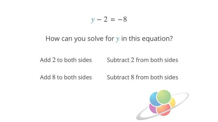 Solving by Adding to Both Sides | School Yourself Algebra