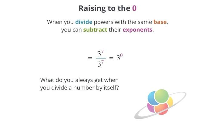 Raising to the Zeroth Power | School Yourself Algebra