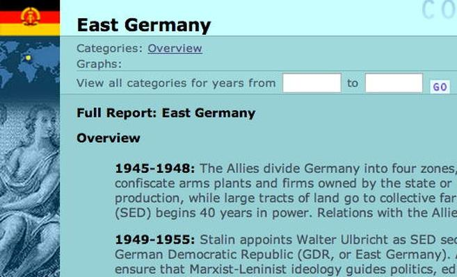 Country Report: East Germany