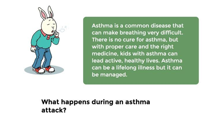Asthma Background Information