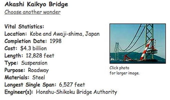 Building Big | Akashi Kaikyo Bridge