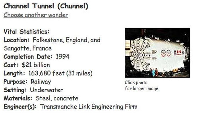 Building Big | Channel Tunnel (Chunnel)