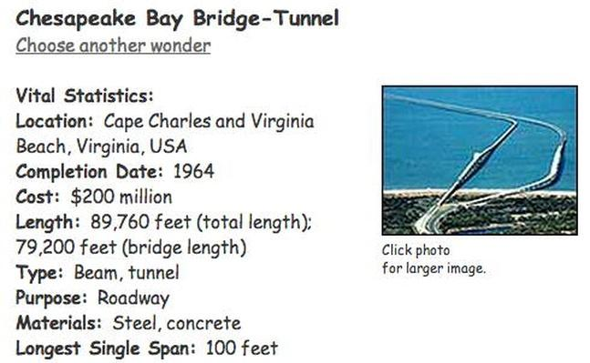 Building Big | Chesapeake Bay Bridge-Tunnel