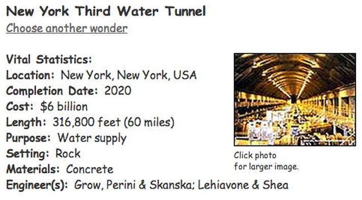 Building Big | New York Third Water Tunnel