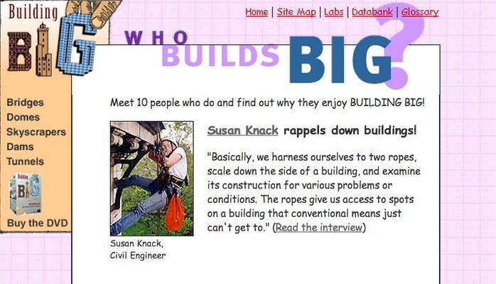 Building Big | Who Builds Big?
