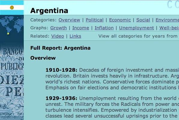 Country Report: Argentina