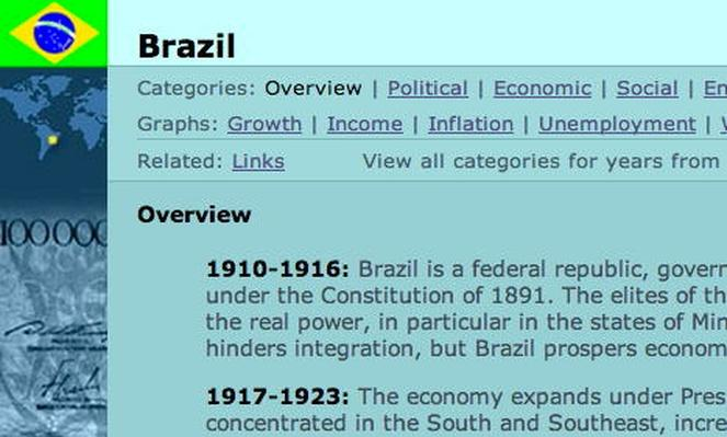 Country Report: Brazil