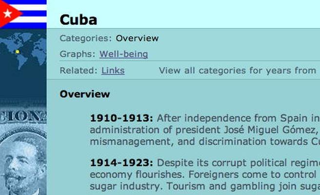 Country Report: Cuba