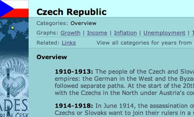 Country Report: Czech Republic