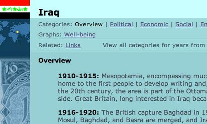 Country Report: Iraq