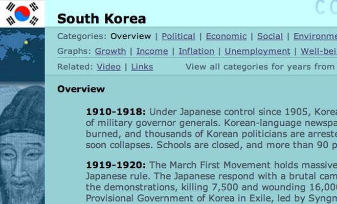 Country Report: Korea (South)