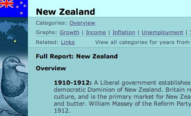 Country Report: New Zealand