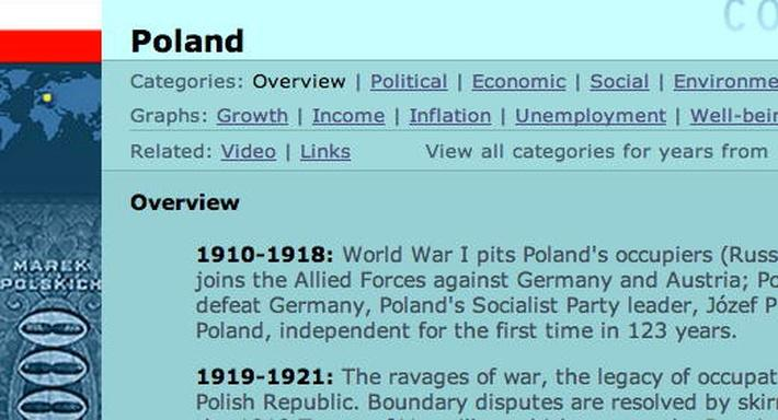 Country Report: Poland
