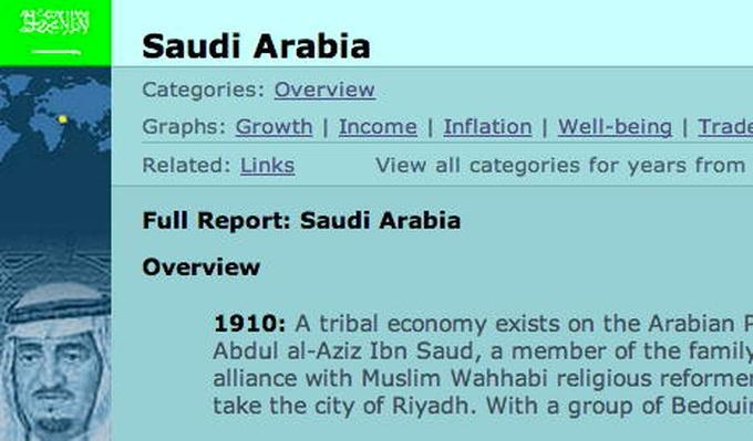 Country Report: Saudi Arabia