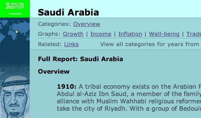 Country Report: Saudi Arabia