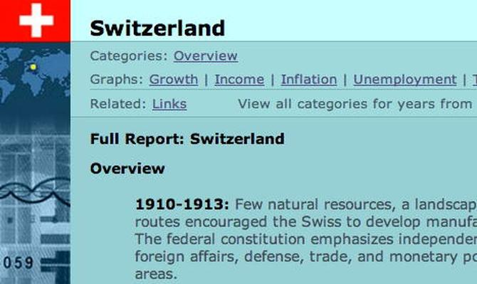 Country Report: Switzerland