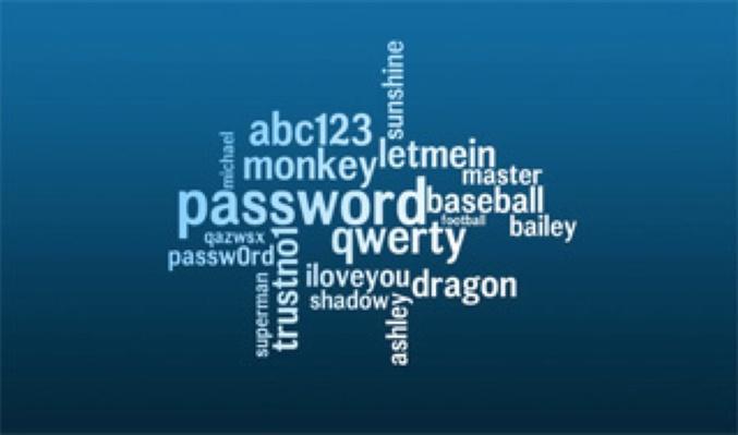 Top 19 Worst Passwords