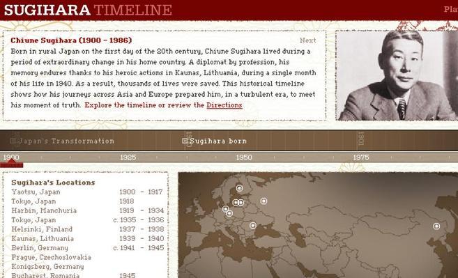 Sugihara Timeline