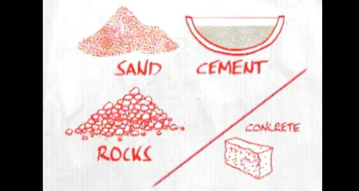 How Do Cement and Concrete Differ?