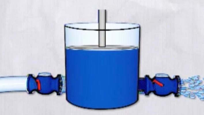 How Does a Check Valve Work?