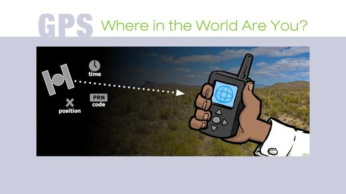 GPS: Where in the World Are You?