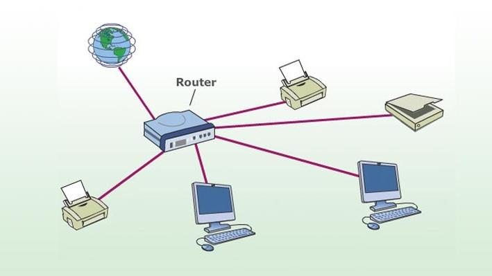 What is Computer Networking? - Definition from Techopedia