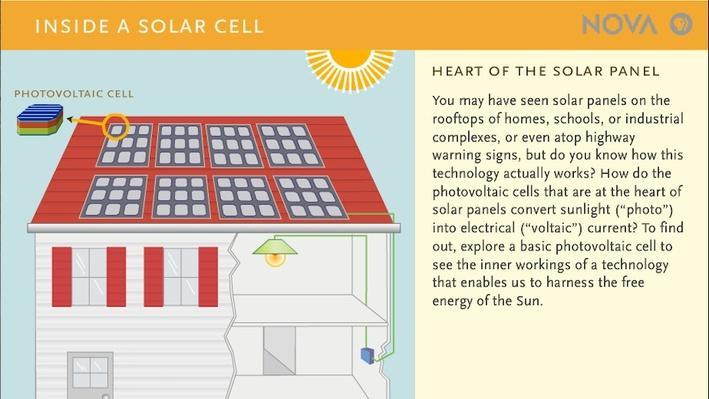Inside a Solar Cell