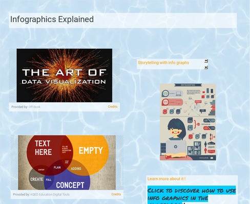Introduction to infographics with resources and examples