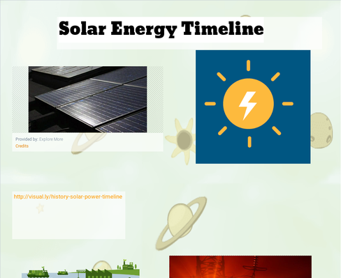 Solar Energy Time Line