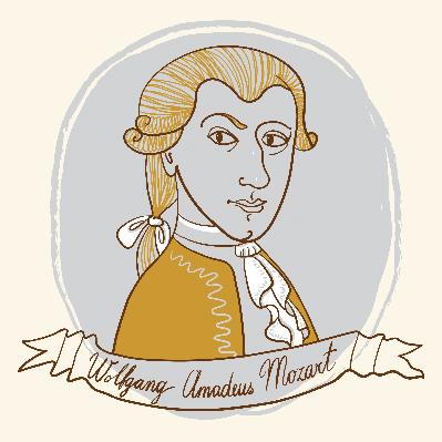 Wolfgang Amadeus Mozart | Clipart