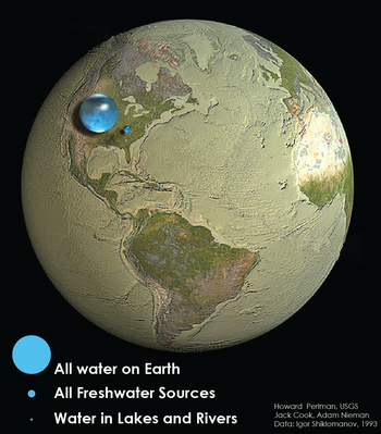 Spherical Representations of Water on Earth