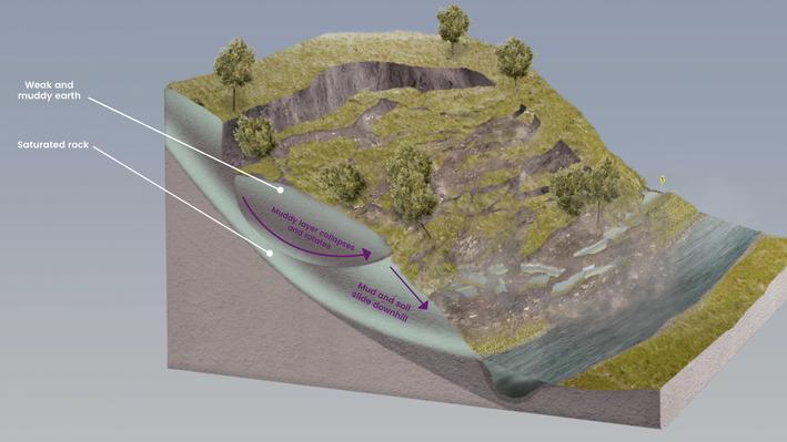 Landslide Image (Annotated)
