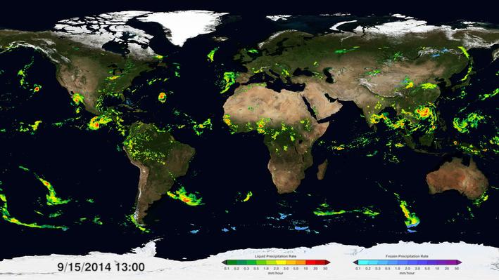 Precipitation on the Planet