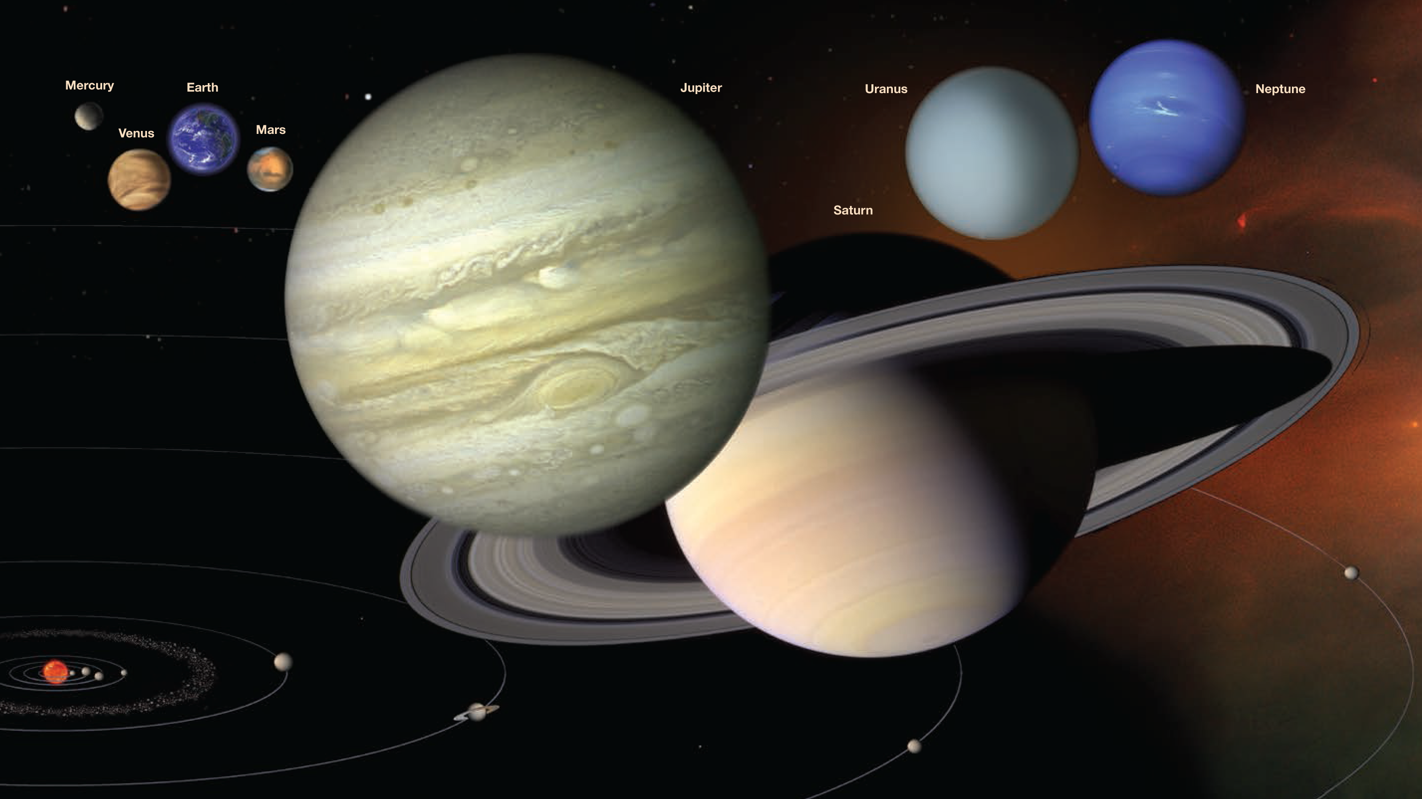 Scaled Images of the Solar System | PBS LearningMedia