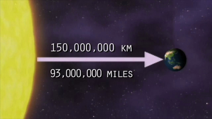 Astronomical Units Measure Large Distances