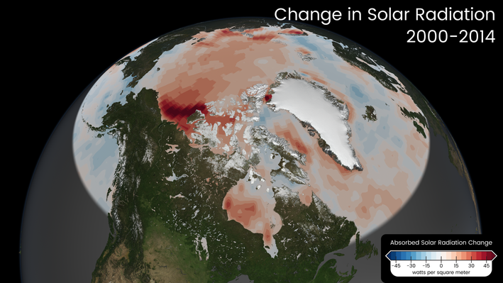 Change in Solar Radiation Absorbed, 2000–2014