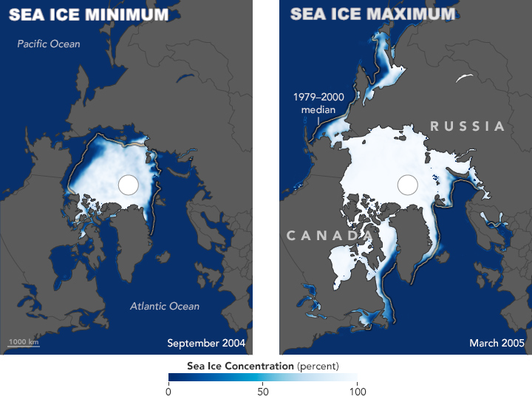 Arctic Sea Ice Extent, 1999-2016