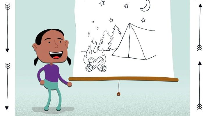 Activity Starter | Native American Boarding Schools