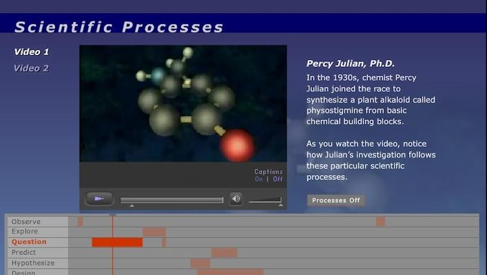 NOVA: Percy Julian: Forgotten Genius | Scientific Processes