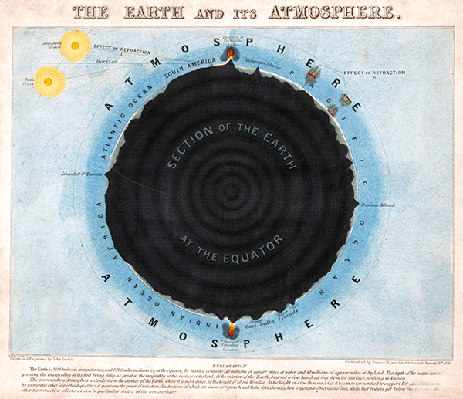 The Earth and Its Atmosphere: 1849 | Clipart