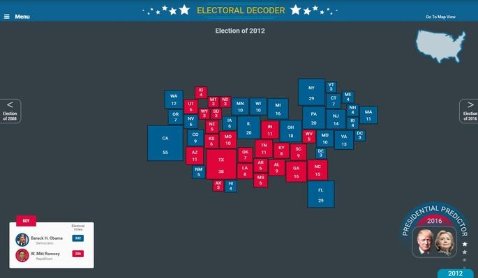 Decode the Electoral College and Predict the Next President – Lesson Plan