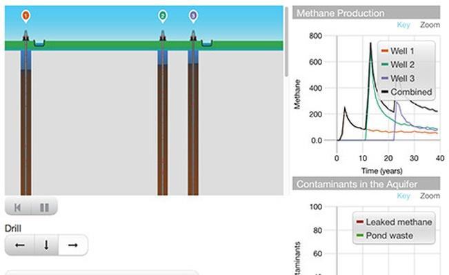 Hydraulic Fracturing Model