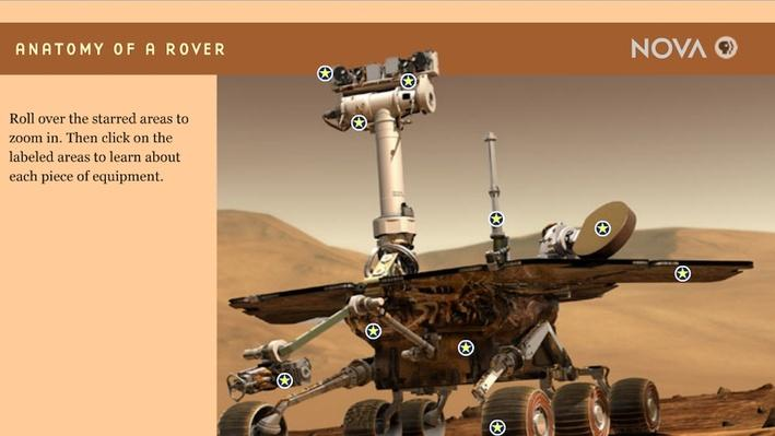 Anatomy of a Rover