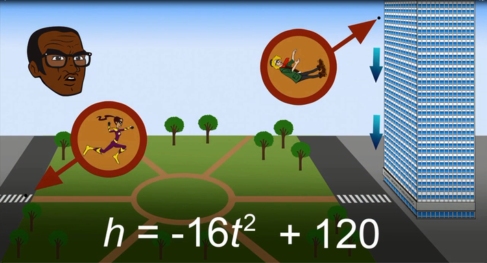 Doc Squad   Functions and the Distance Formula