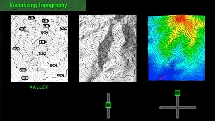 Visualizing Topography