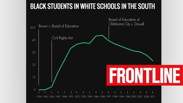 FRONTLINE: The Return of School Segregation in Eight Charts